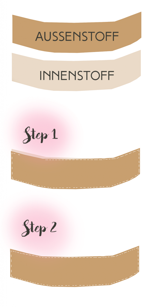 lettersbeads-taillengürtel-diy-korsett-schnürungen-how-to-anleitung-steps-pin